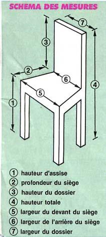 comment coudre housse de chaise